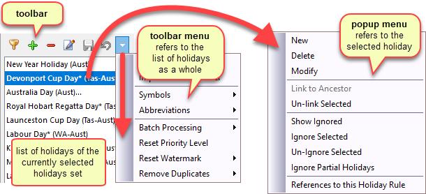 Toolbar and List